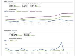 Facebook_Analytics
